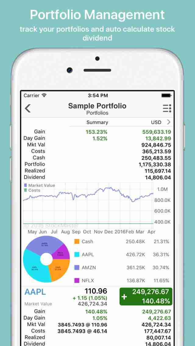 Stock Master: real time stocks market quotes portfolio charts tracking for google/yahoo finance