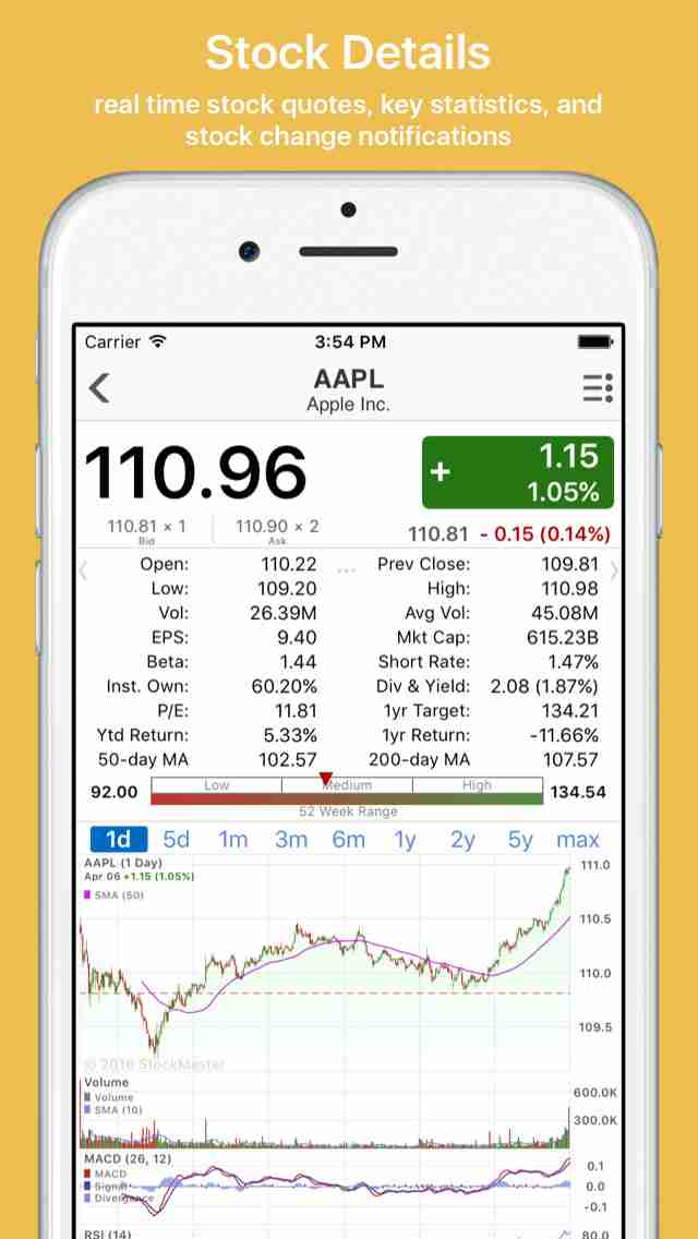 StockIdeal Pro: real time stocks market quotes portfolio charts tracking for google/yahoo financeのスクリーンショット - 3