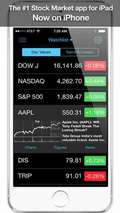 Stock Market Pro: Stocks & Shares Portfolio Tracker