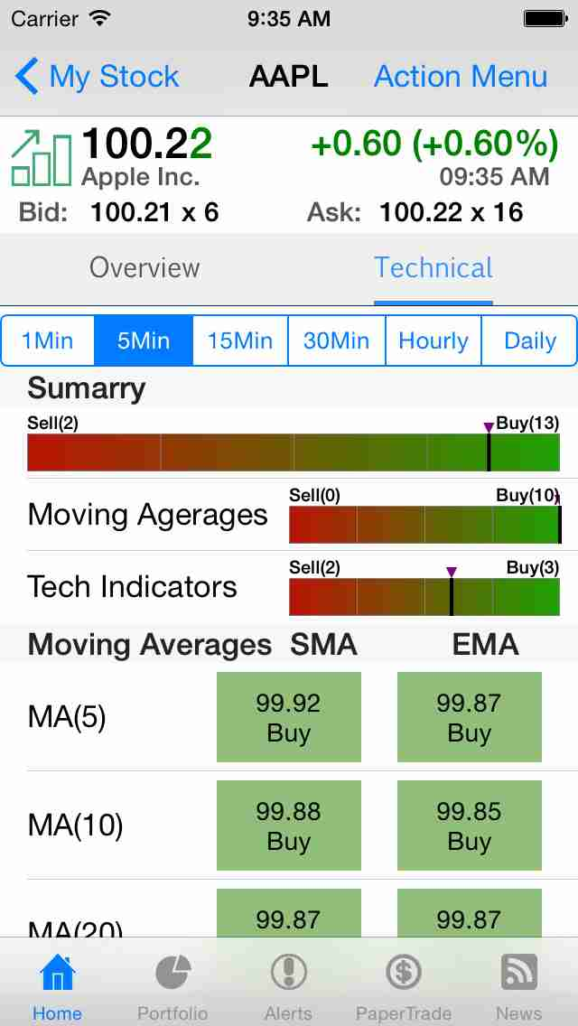iphone ipad stock tracker real time stocks forex tracking alert