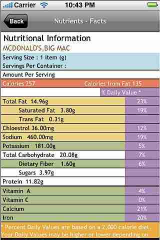 Food Labels With Nutritional Factsのスクリーンショット - 3